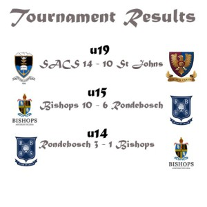 Infographic 2015 Results Ken Short Indigo KES Waterpolo Tournaments